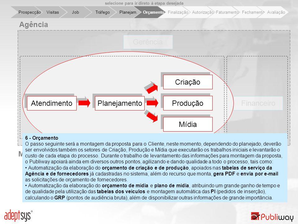 Job Tráfego Planejam. Orçamento Finalização Autorização Faturamento Fechamento Avaliação Visitas Prospecção Mercado Financeiro Tráfego ClientesFornece