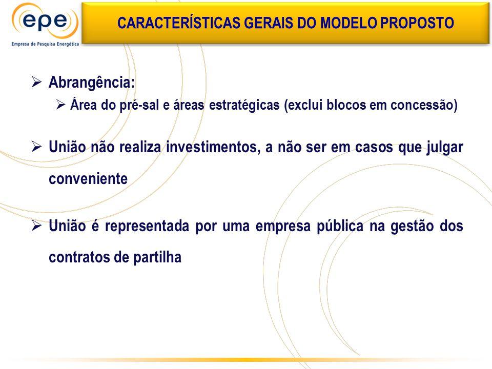  Abrangência:  Área do pré-sal e áreas estratégicas (exclui blocos em concessão)  União não realiza investimentos, a não ser em casos que julgar co