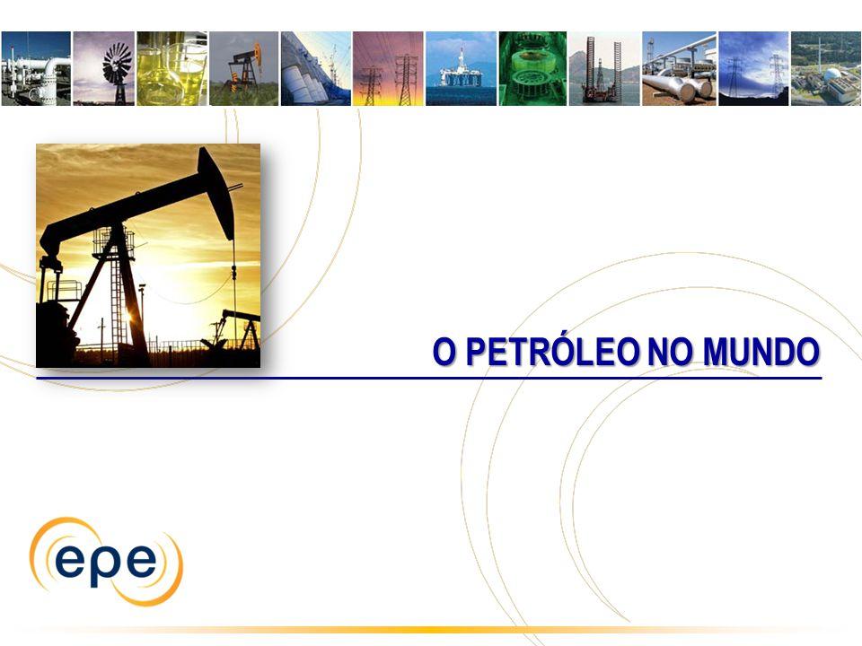 RESERVAS PROVADAS DE PETRÓLEO NO MUNDO EM 2008 (1.409 BILHÕES DE BARRIS) Fonte: EPE [A partir de BP (2009)] Concentração em áreas sensíveis à geopolítica!
