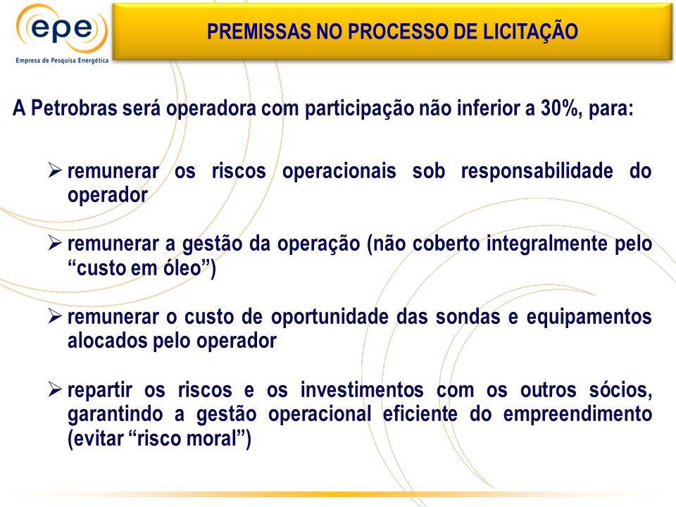 A Petrobras será operadora com participação não inferior a 30%, para:  remunerar os riscos operacionais sob responsabilidade do operador  remunerar