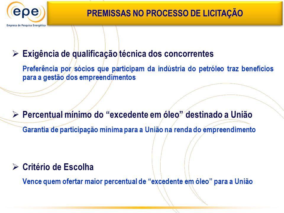  Exigência de qualificação técnica dos concorrentes Preferência por sócios que participam da indústria do petróleo traz benefícios para a gestão dos