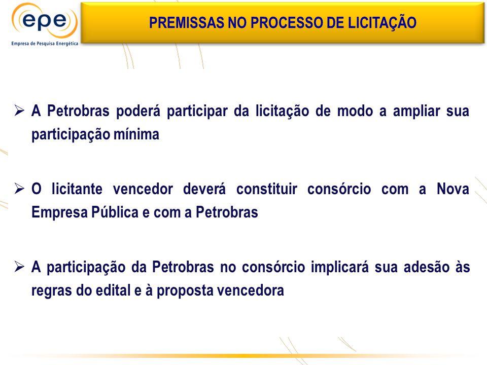  A Petrobras poderá participar da licitação de modo a ampliar sua participação mínima  O licitante vencedor deverá constituir consórcio com a Nova E
