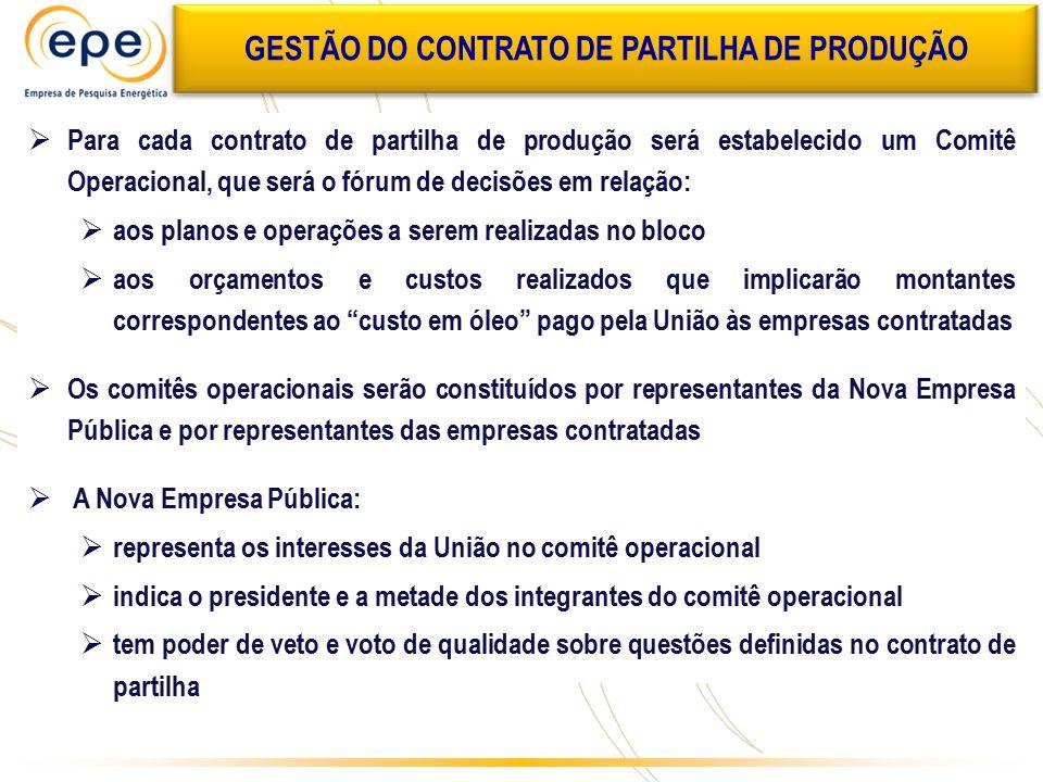  Para cada contrato de partilha de produção será estabelecido um Comitê Operacional, que será o fórum de decisões em relação:  aos planos e operaçõe