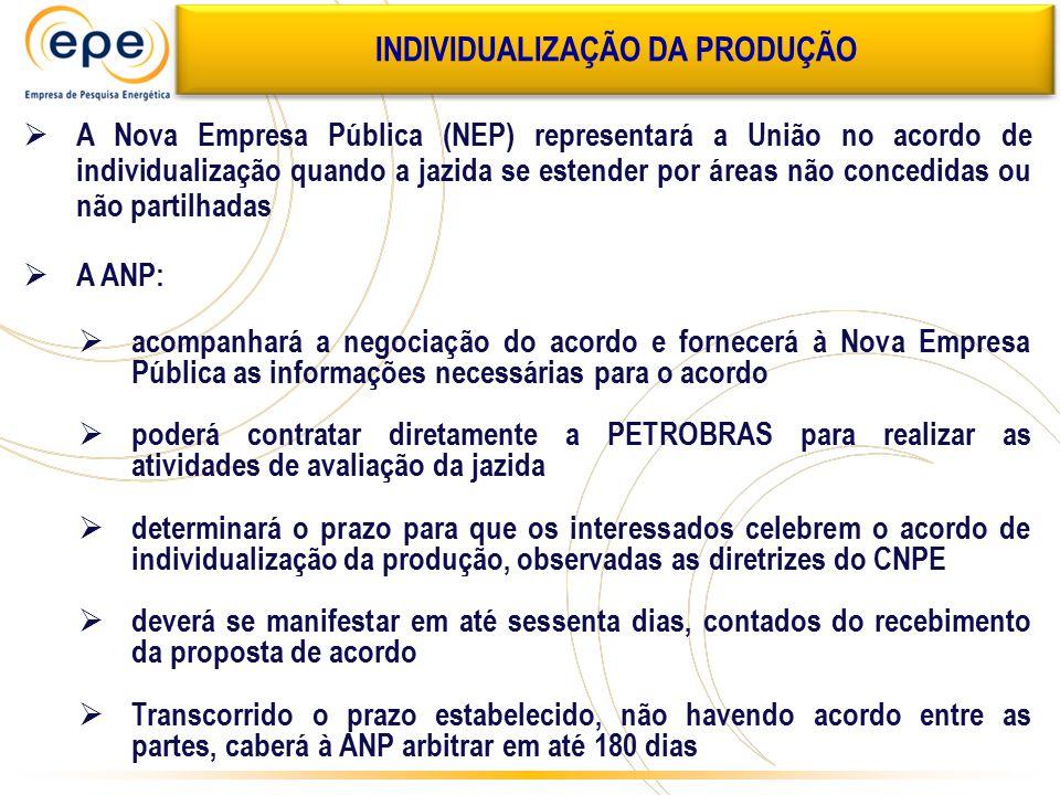  A Nova Empresa Pública (NEP) representará a União no acordo de individualização quando a jazida se estender por áreas não concedidas ou não partilha