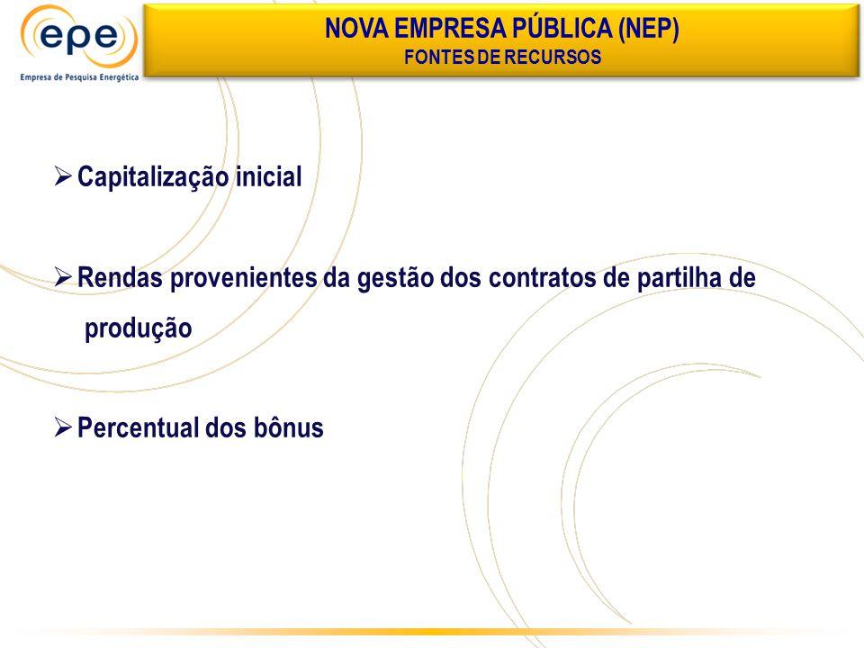  Capitalização inicial  Rendas provenientes da gestão dos contratos de partilha de produção  Percentual dos bônus NOVA EMPRESA PÚBLICA (NEP) FONTES