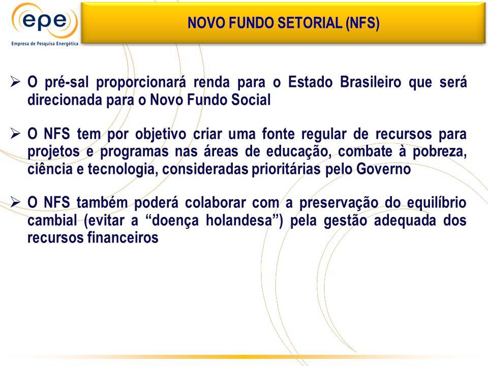  O pré-sal proporcionará renda para o Estado Brasileiro que será direcionada para o Novo Fundo Social  O NFS tem por objetivo criar uma fonte regula
