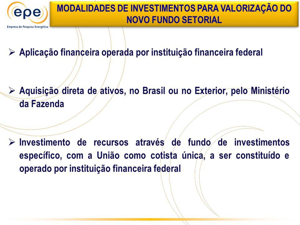  Aplicação financeira operada por instituição financeira federal  Aquisição direta de ativos, no Brasil ou no Exterior, pelo Ministério da Fazenda 