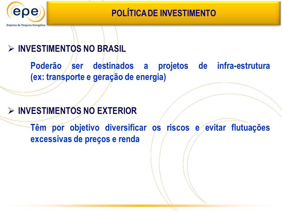  INVESTIMENTOS NO BRASIL Poderão ser destinados a projetos de infra-estrutura (ex: transporte e geração de energia)  INVESTIMENTOS NO EXTERIOR Têm p