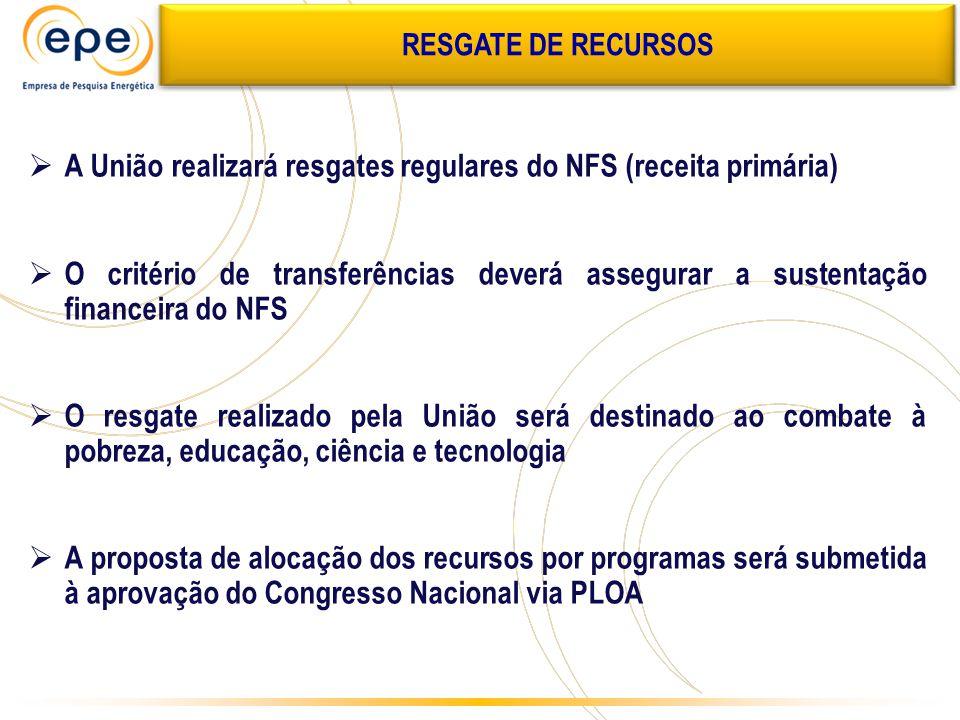  A União realizará resgates regulares do NFS (receita primária)  O critério de transferências deverá assegurar a sustentação financeira do NFS  O r