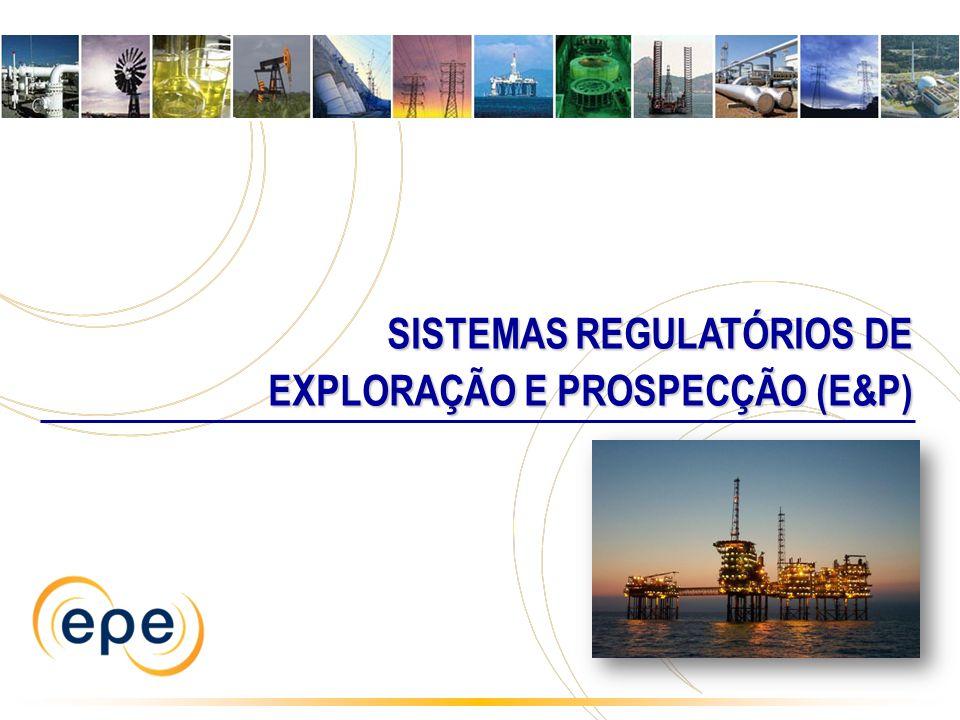 Regimes Fiscais do Petróleo Exercício Exclusivo por Empresa Estatal Sistemas Contratuais Sistemas de Concessão Concessão Pura Partilha de Produção Contrato de Serviço Serviço Puro Serviço com Risco Contrato de Associação Concessão com Parceria Estatal SISTEMAS REGULATÓRIOS DE EXPLORAÇÃO E PROSPECÇÃO (E&P) Fonte: EPE [Adaptado a partir de Johnston (1994)]