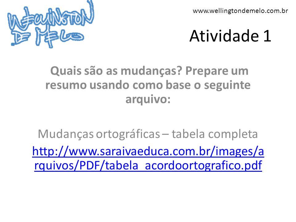 www.wellingtondemelo.com.br Atividade 1 Quais são as mudanças? Prepare um resumo usando como base o seguinte arquivo: Mudanças ortográficas – tabela c