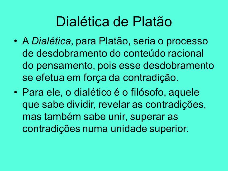 Dialética de Platão A Dialética, para Platão, seria o processo de desdobramento do conteúdo racional do pensamento, pois esse desdobramento se efetua
