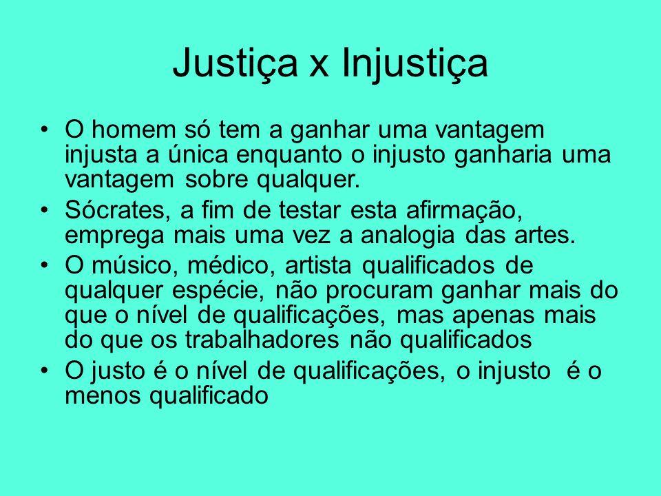Justiça x Injustiça O homem só tem a ganhar uma vantagem injusta a única enquanto o injusto ganharia uma vantagem sobre qualquer. Sócrates, a fim de t