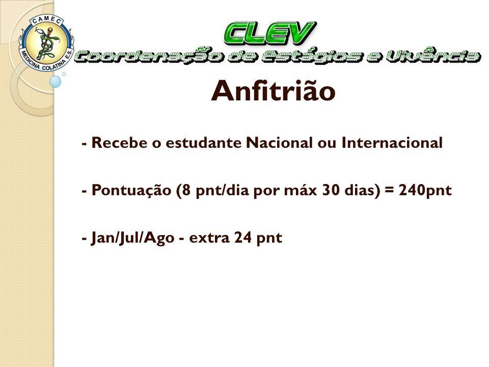 Anfitrião - Recebe o estudante Nacional ou Internacional - Pontuação (8 pnt/dia por máx 30 dias) = 240pnt - Jan/Jul/Ago - extra 24 pnt