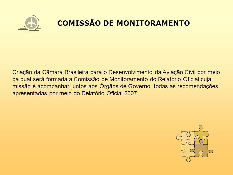 COMISSÃO DE MONITORAMENTO Criação da Câmara Brasileira para o Desenvolvimento da Aviação Civil por meio da qual será formada a Comissão de Monitoramento do Relatório Oficial cuja missão é acompanhar juntos aos Órgãos de Governo, todas as recomendações apresentadas por meio do Relatório Oficial 2007.