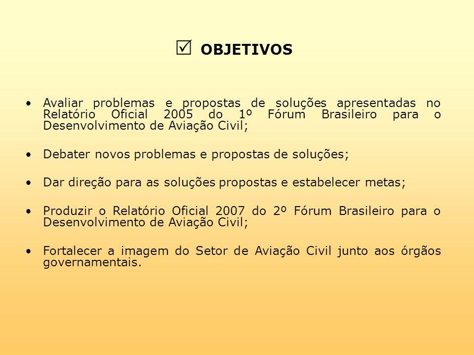  OBJETIVOS Avaliar problemas e propostas de soluções apresentadas no Relatório Oficial 2005 do 1º Fórum Brasileiro para o Desenvolvimento de Aviação Civil; Debater novos problemas e propostas de soluções; Dar direção para as soluções propostas e estabelecer metas; Produzir o Relatório Oficial 2007 do 2º Fórum Brasileiro para o Desenvolvimento de Aviação Civil; Fortalecer a imagem do Setor de Aviação Civil junto aos órgãos governamentais.