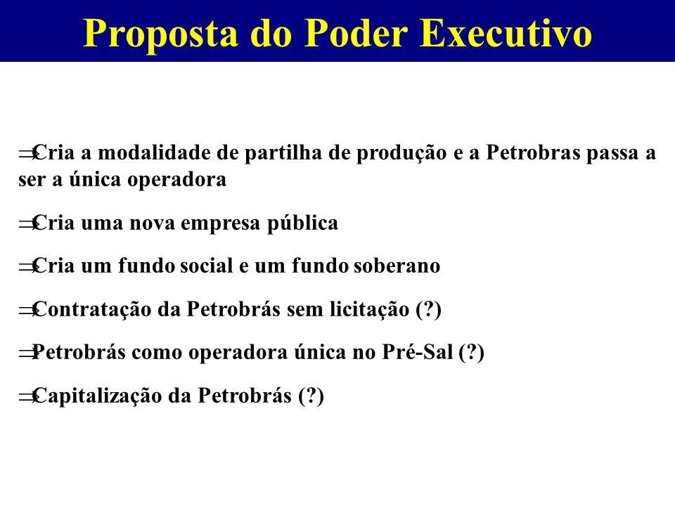 Proposta do Poder Executivo  Cria a modalidade de partilha de produção e a Petrobras passa a ser a única operadora  Cria uma nova empresa pública  Cria um fundo social e um fundo soberano  Contratação da Petrobrás sem licitação ( )  Petrobrás como operadora única no Pré-Sal ( )  Capitalização da Petrobrás ( )