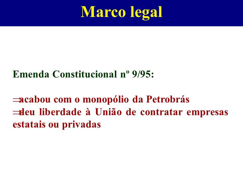 Marco legal Emenda Constitucional nº 9/95:  acabou com o monopólio da Petrobrás  deu liberdade à União de contratar empresas estatais ou privadas