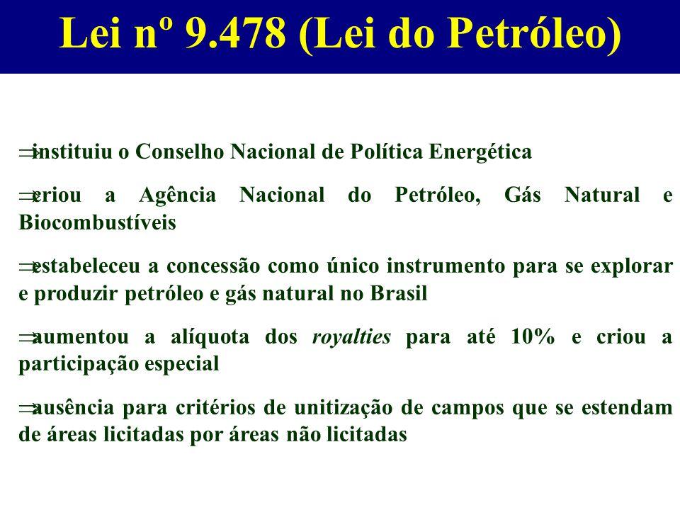  instituiu o Conselho Nacional de Política Energética  criou a Agência Nacional do Petróleo, Gás Natural e Biocombustíveis  estabeleceu a concessão como único instrumento para se explorar e produzir petróleo e gás natural no Brasil  aumentou a alíquota dos royalties para até 10% e criou a participação especial  ausência para critérios de unitização de campos que se estendam de áreas licitadas por áreas não licitadas Lei nº 9.478 (Lei do Petróleo)