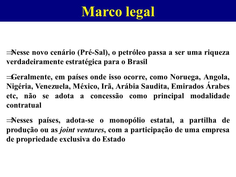 Marco legal  Nesse novo cenário (Pré-Sal), o petróleo passa a ser uma riqueza verdadeiramente estratégica para o Brasil  Geralmente, em países onde