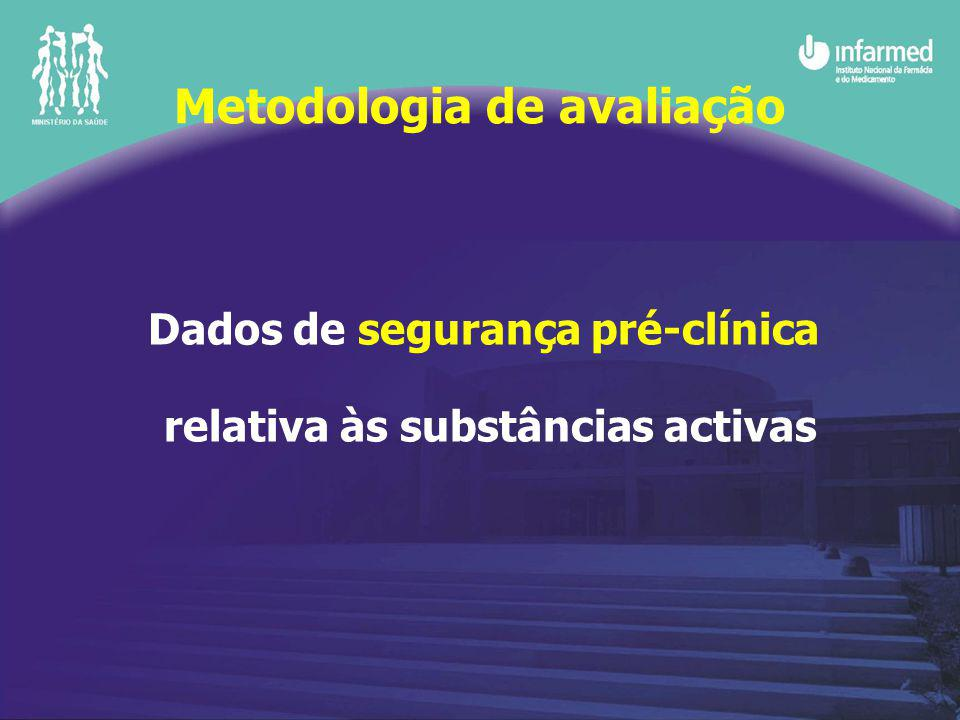 Dados de segurança pré-clínica relativa às substâncias activas Metodologia de avaliação