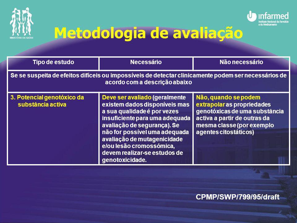 Tipo de estudoNecessárioNão necessário Se se suspeita de efeitos difíceis ou impossíveis de detectar clinicamente podem ser necessários de acordo com a descrição abaixo 3.