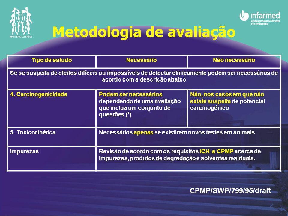 Tipo de estudoNecessárioNão necessário Se se suspeita de efeitos difíceis ou impossíveis de detectar clinicamente podem ser necessários de acordo com a descrição abaixo 4.