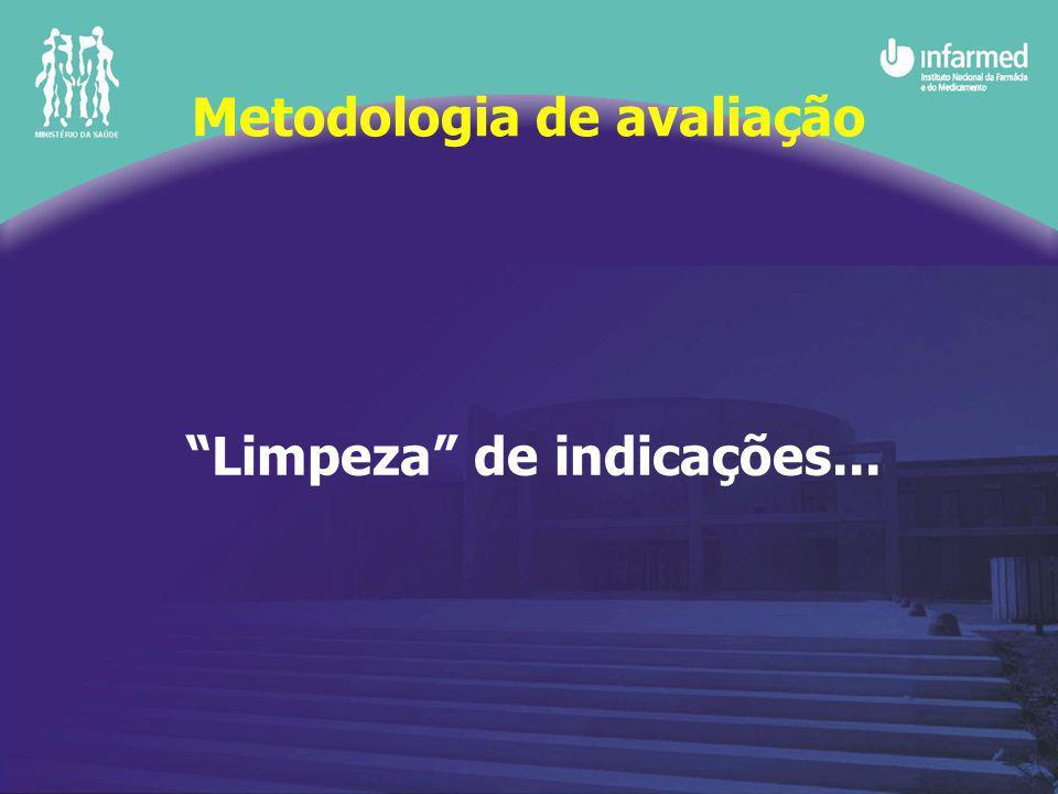 """""""Limpeza"""" de indicações... Metodologia de avaliação"""