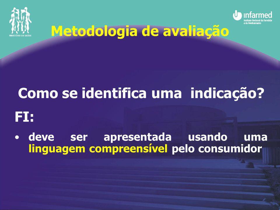 Como se identifica uma indicação? FI: deve ser apresentada usando uma linguagem compreensível pelo consumidor Metodologia de avaliação