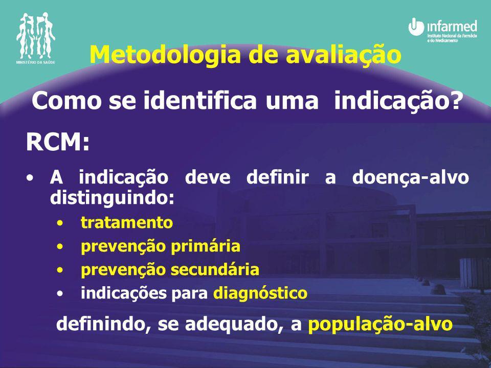 Como se identifica uma indicação? RCM: A indicação deve definir a doença-alvo distinguindo: tratamento prevenção primária prevenção secundária indicaç