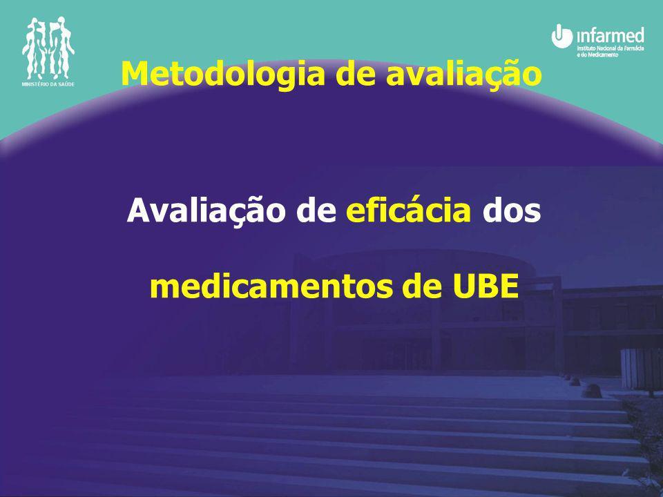 Avaliação de eficácia dos medicamentos de UBE Metodologia de avaliação