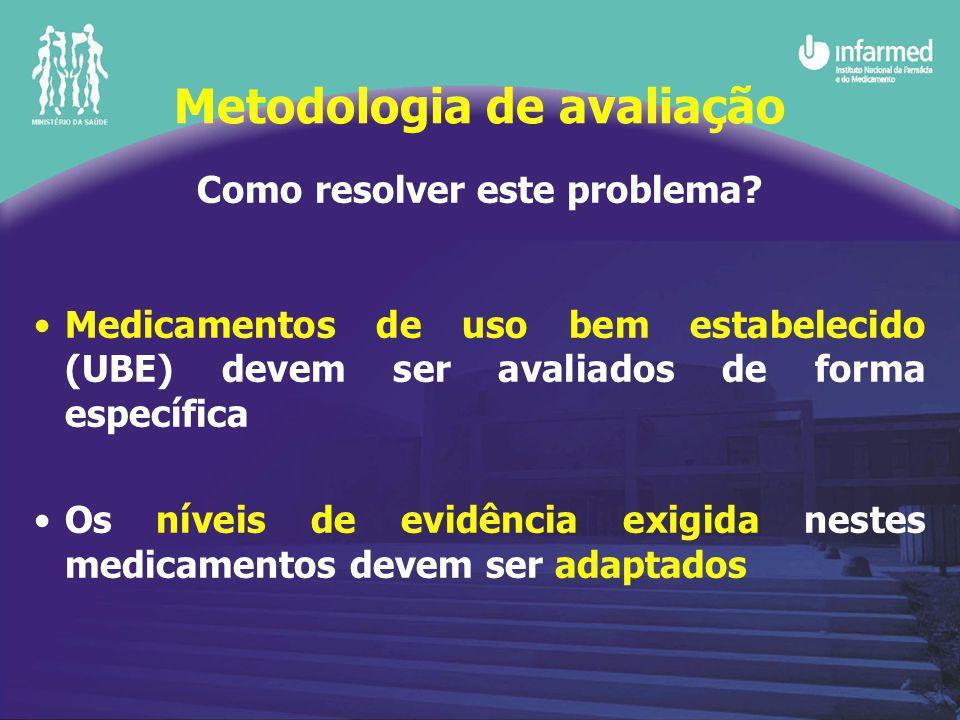 Como resolver este problema? Medicamentos de uso bem estabelecido (UBE) devem ser avaliados de forma específica Os níveis de evidência exigida nestes