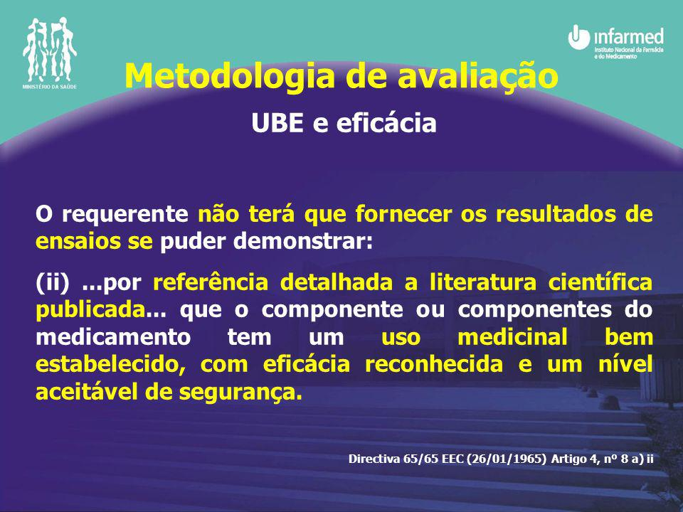 UBE e eficácia O requerente não terá que fornecer os resultados de ensaios se puder demonstrar: (ii)...por referência detalhada a literatura científica publicada...