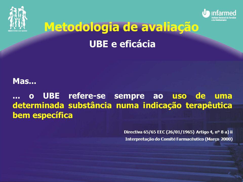 UBE e eficácia Mas...... o UBE refere-se sempre ao uso de uma determinada substância numa indicação terapêutica bem específica Directiva 65/65 EEC (26