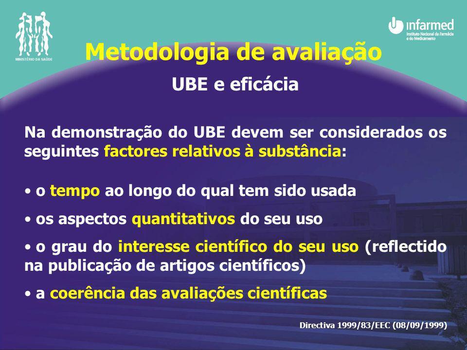 UBE e eficácia Na demonstração do UBE devem ser considerados os seguintes factores relativos à substância: o tempo ao longo do qual tem sido usada os aspectos quantitativos do seu uso o grau do interesse científico do seu uso (reflectido na publicação de artigos científicos) a coerência das avaliações científicas Directiva 1999/83/EEC (08/09/1999) Metodologia de avaliação