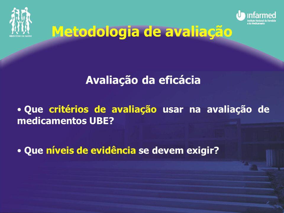 Avaliação da eficácia Que critérios de avaliação usar na avaliação de medicamentos UBE? Que níveis de evidência se devem exigir? Metodologia de avalia