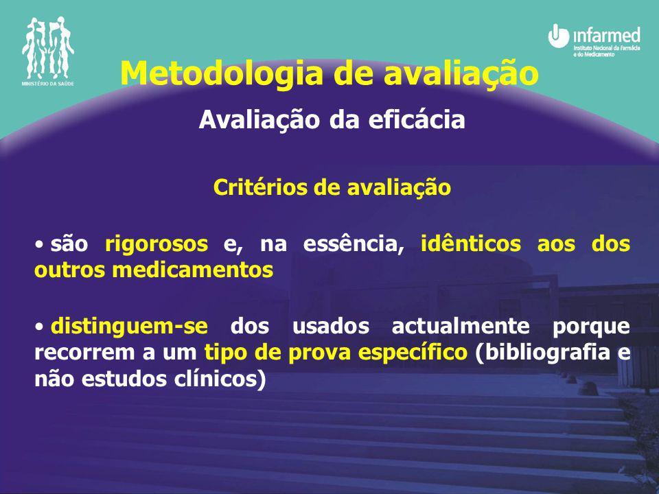 Avaliação da eficácia Critérios de avaliação são rigorosos e, na essência, idênticos aos dos outros medicamentos distinguem-se dos usados actualmente porque recorrem a um tipo de prova específico (bibliografia e não estudos clínicos) Metodologia de avaliação