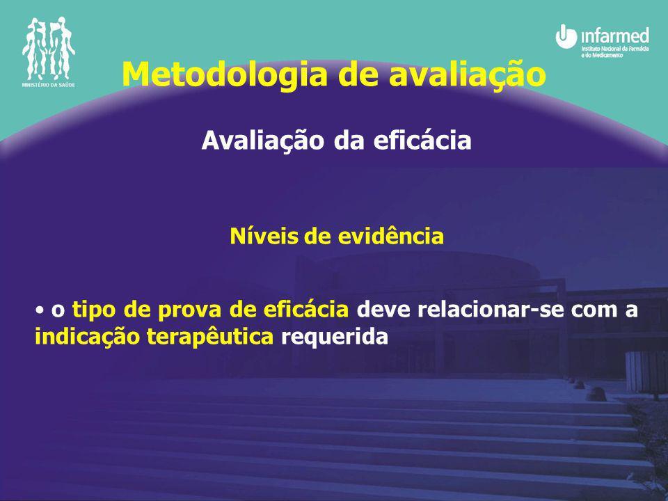 Avaliação da eficácia Níveis de evidência o tipo de prova de eficácia deve relacionar-se com a indicação terapêutica requerida Metodologia de avaliação