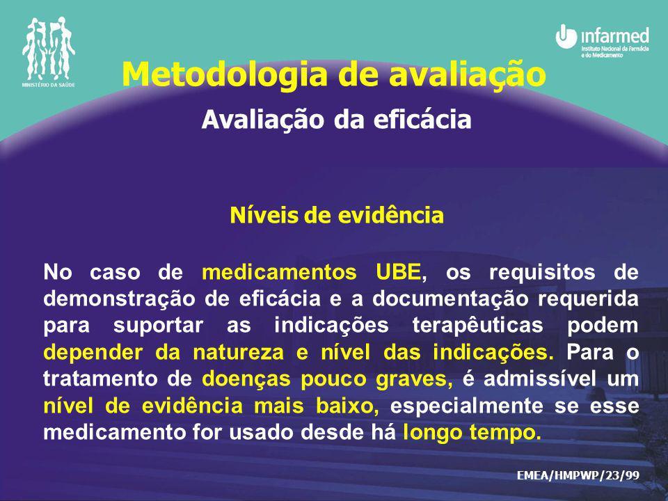 Avaliação da eficácia Níveis de evidência No caso de medicamentos UBE, os requisitos de demonstração de eficácia e a documentação requerida para suportar as indicações terapêuticas podem depender da natureza e nível das indicações.