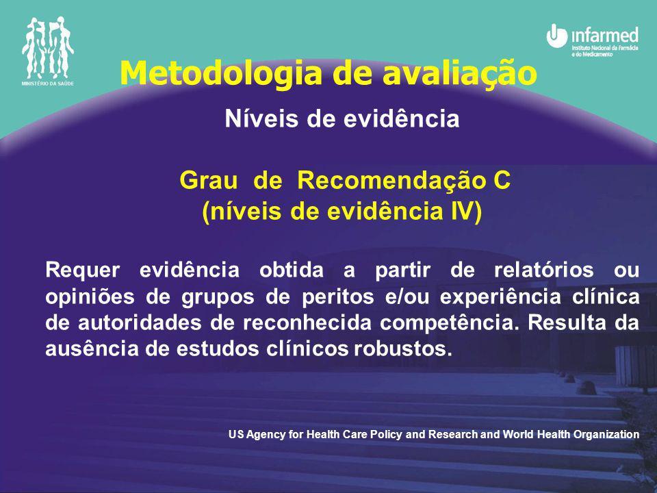 Níveis de evidência Grau de Recomendação C (níveis de evidência IV) Requer evidência obtida a partir de relatórios ou opiniões de grupos de peritos e/ou experiência clínica de autoridades de reconhecida competência.