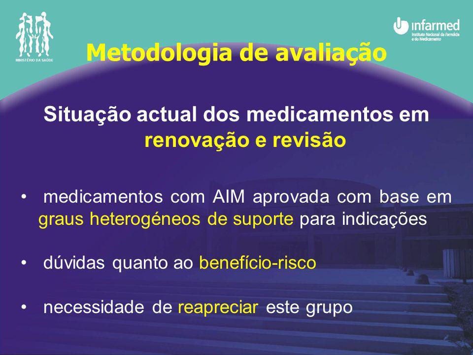 Metodologia de avaliação Situação actual dos medicamentos em renovação e revisão medicamentos com AIM aprovada com base em graus heterogéneos de suporte para indicações dúvidas quanto ao benefício-risco necessidade de reapreciar este grupo