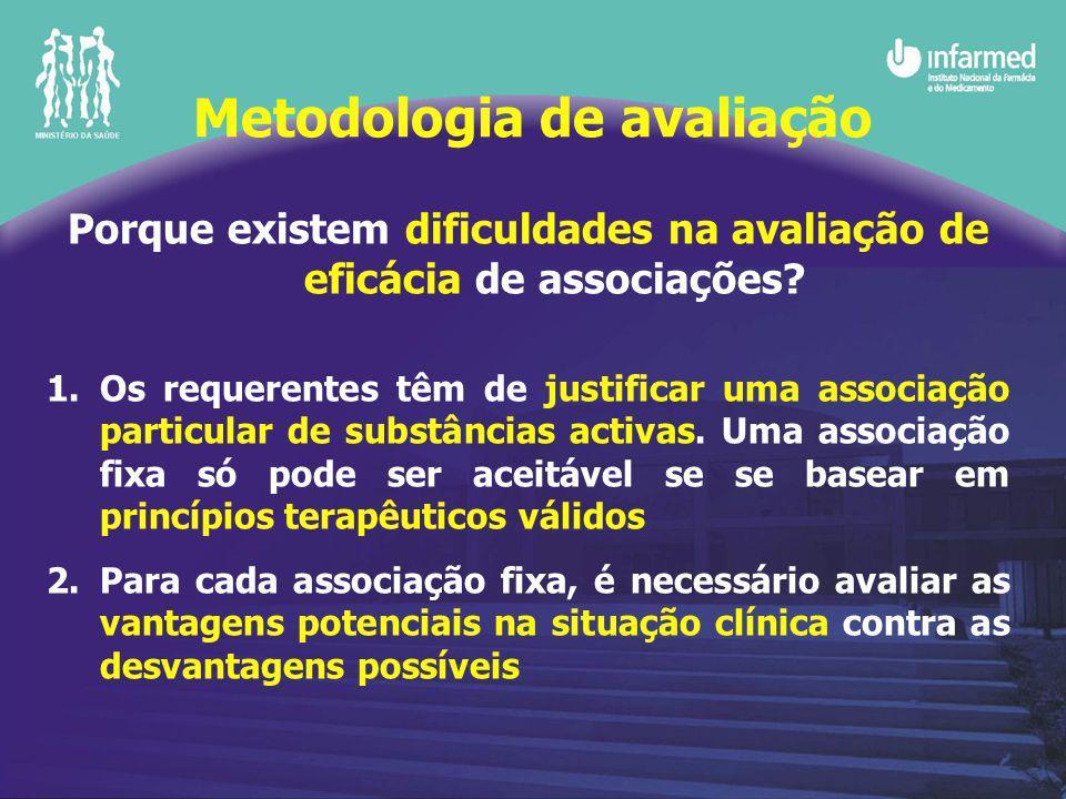 Porque existem dificuldades na avaliação de eficácia de associações? 1.Os requerentes têm de justificar uma associação particular de substâncias activ