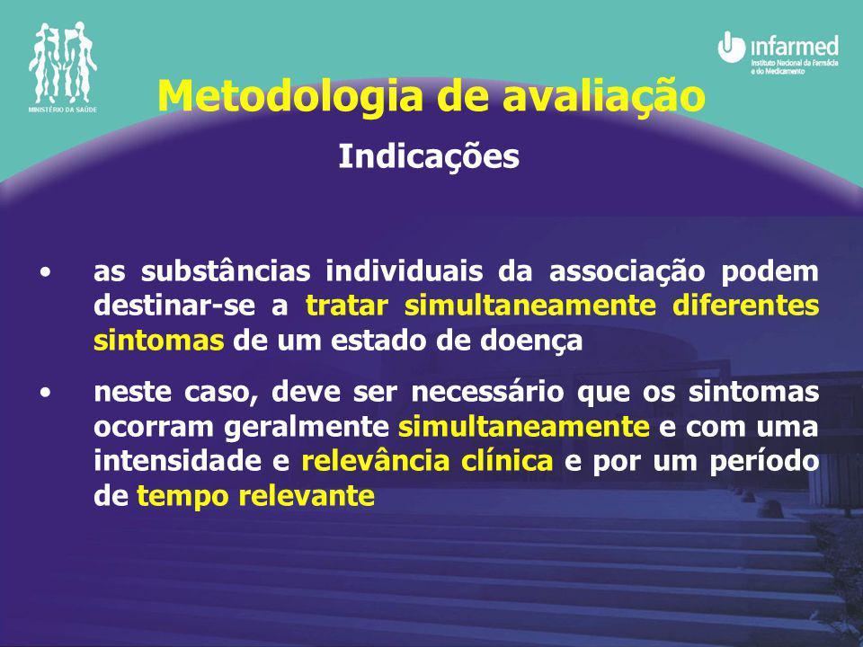 Indicações as substâncias individuais da associação podem destinar-se a tratar simultaneamente diferentes sintomas de um estado de doença neste caso,