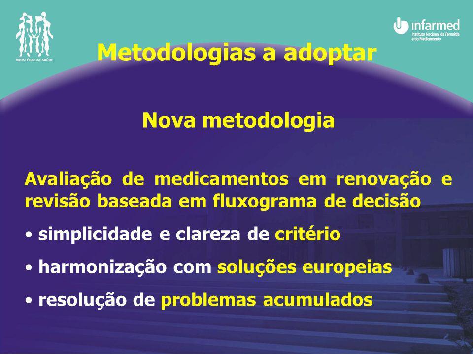 Nova metodologia Avaliação de medicamentos em renovação e revisão baseada em fluxograma de decisão simplicidade e clareza de critério harmonização com soluções europeias resolução de problemas acumulados Metodologias a adoptar