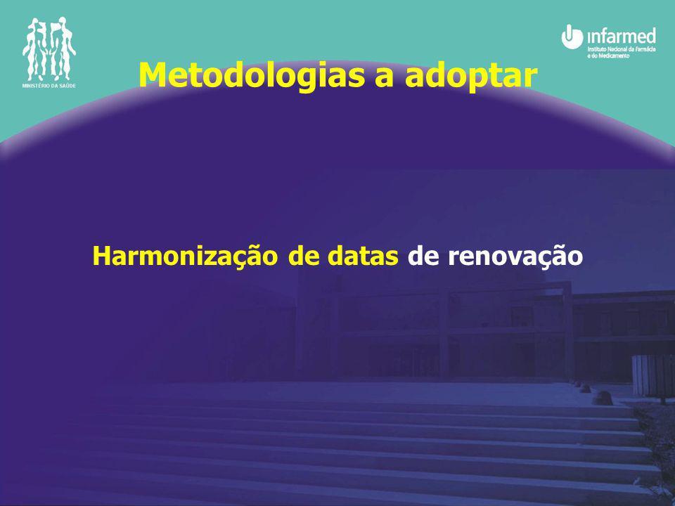 Harmonização de datas de renovação