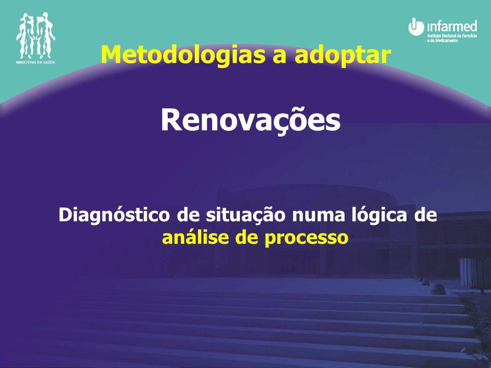 Renovações Diagnóstico de situação numa lógica de análise de processo Metodologias a adoptar