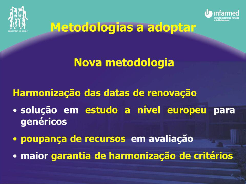 Nova metodologia Harmonização das datas de renovação solução em estudo a nível europeu para genéricos poupança de recursos em avaliação maior garantia de harmonização de critérios Metodologias a adoptar