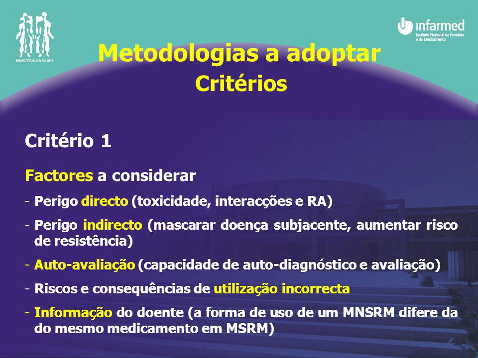 Critérios Critério 1 Factores a considerar -Perigo directo (toxicidade, interacções e RA) -Perigo indirecto (mascarar doença subjacente, aumentar risco de resistência) -Auto-avaliação (capacidade de auto-diagnóstico e avaliação) -Riscos e consequências de utilização incorrecta -Informação do doente (a forma de uso de um MNSRM difere da do mesmo medicamento em MSRM) Metodologias a adoptar