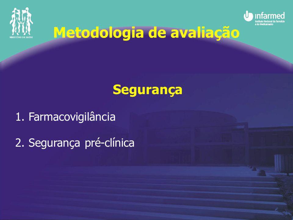 Segurança 1. Farmacovigilância 2. Segurança pré-clínica Metodologia de avaliação
