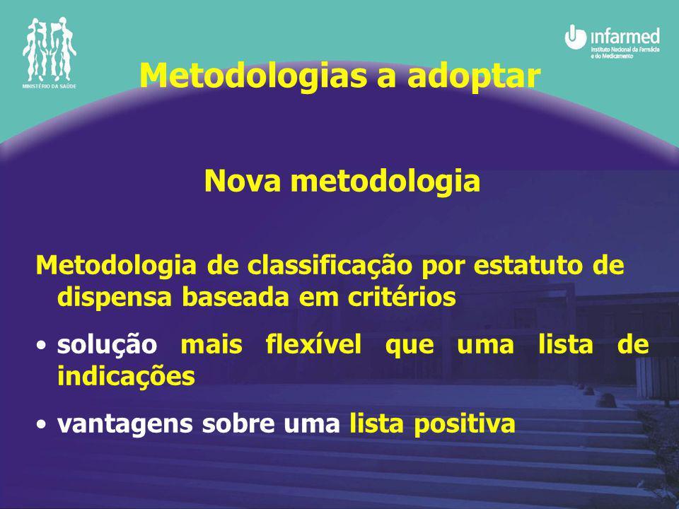 Nova metodologia Metodologia de classificação por estatuto de dispensa baseada em critérios solução mais flexível que uma lista de indicações vantagens sobre uma lista positiva Metodologias a adoptar